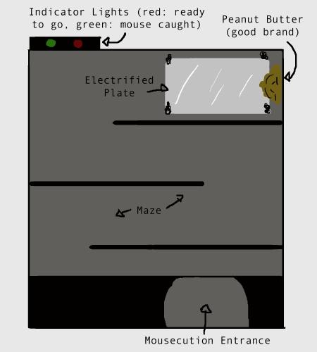 mousecution 7